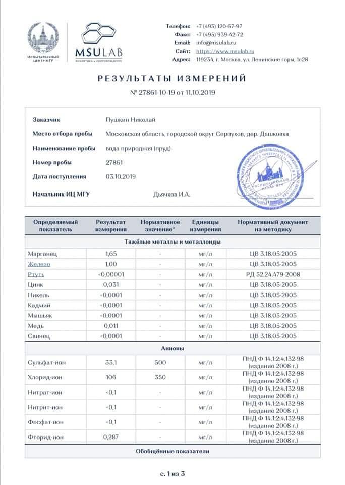 Водительская справка 2019 Серпухов