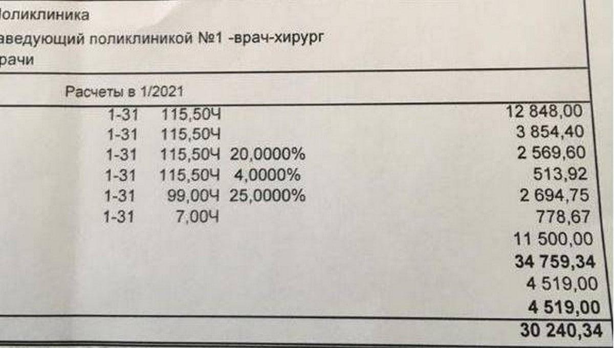 Врач опубликовал свой расчетный листок после бравады чиновников